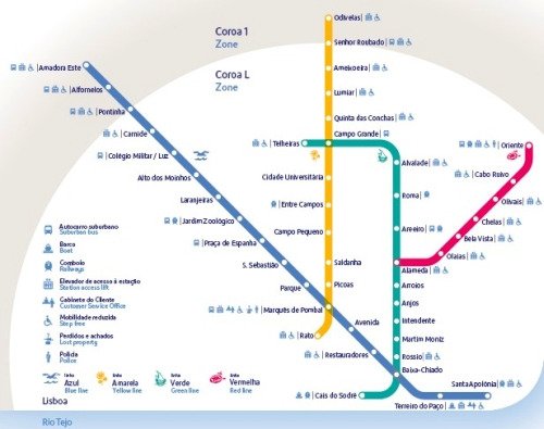 Lisbon Metro Network Diagram.